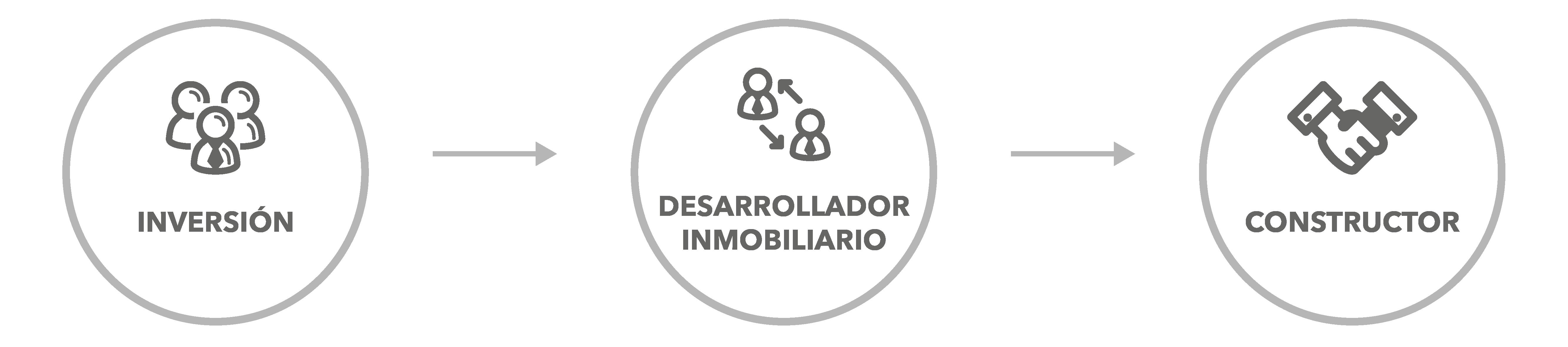 Circulos_Mesa-de-trabajo-1